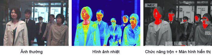 Ứng dụng cho camera phát hiện thân nhiệt