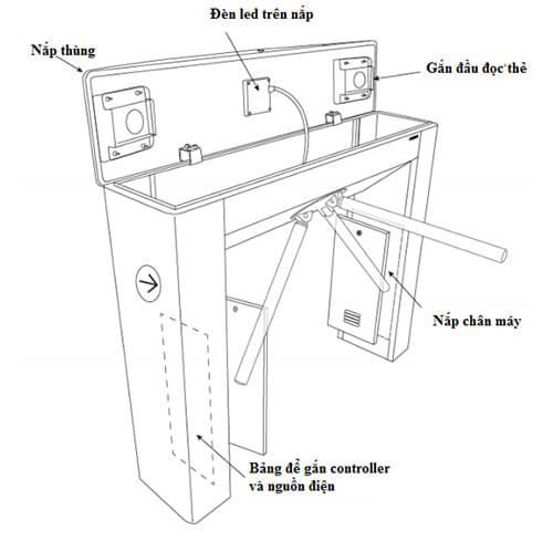 Cấu tạo của cổng xoay 3 càng tripod turnstile