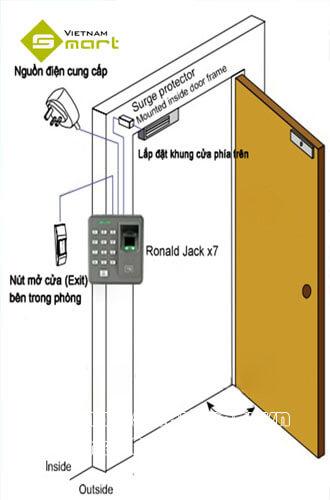 Lắp đặt nút bấm mở cửa