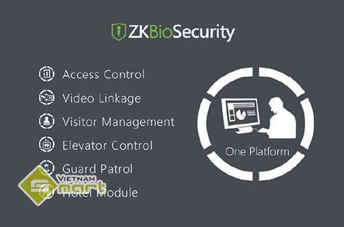 Module của phần mềm zkbiosecurity